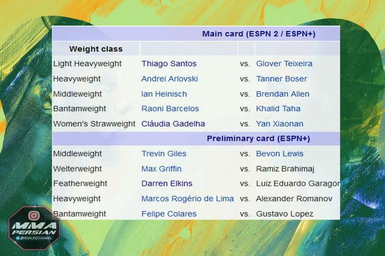 دانلود رویداد یو اف سی| UFC On ESPN 17 : Santos vs. Teixeira