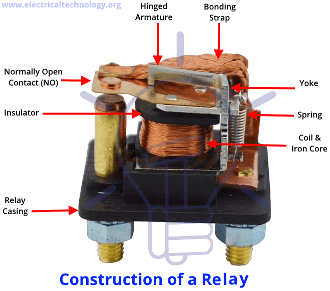 Internal structure of the relay