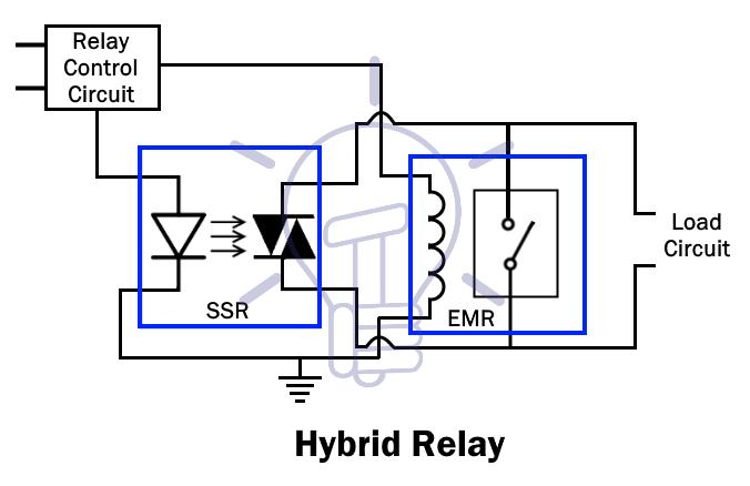 Hybrid-relay