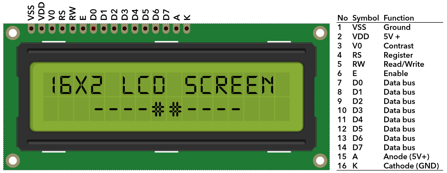 lcd 2  16 characters