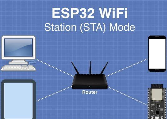 esp32 station