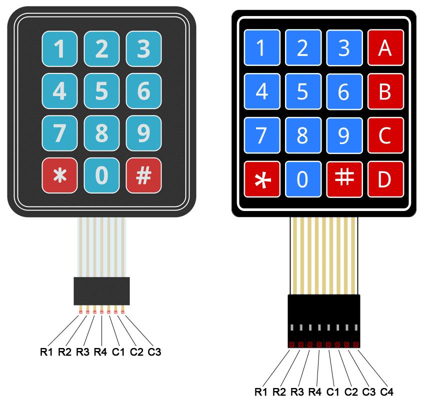 keypads matrix
