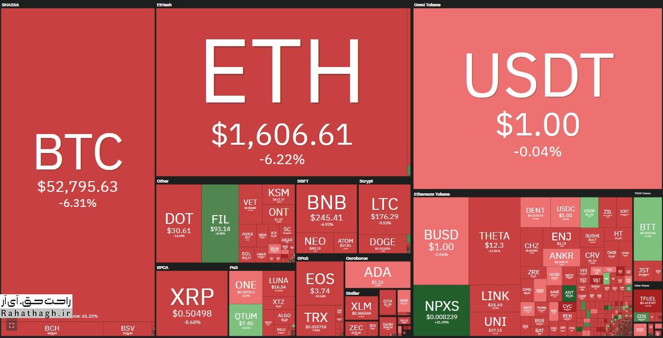 Cryptocurrency forex trading, greitai...
