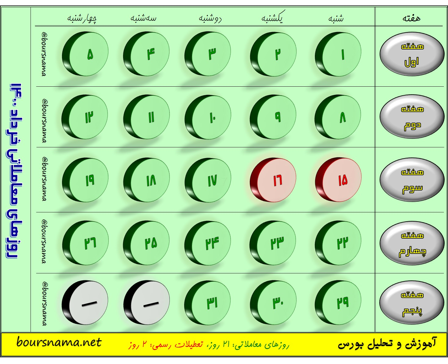 تقویم معاملاتی بورس خرداد