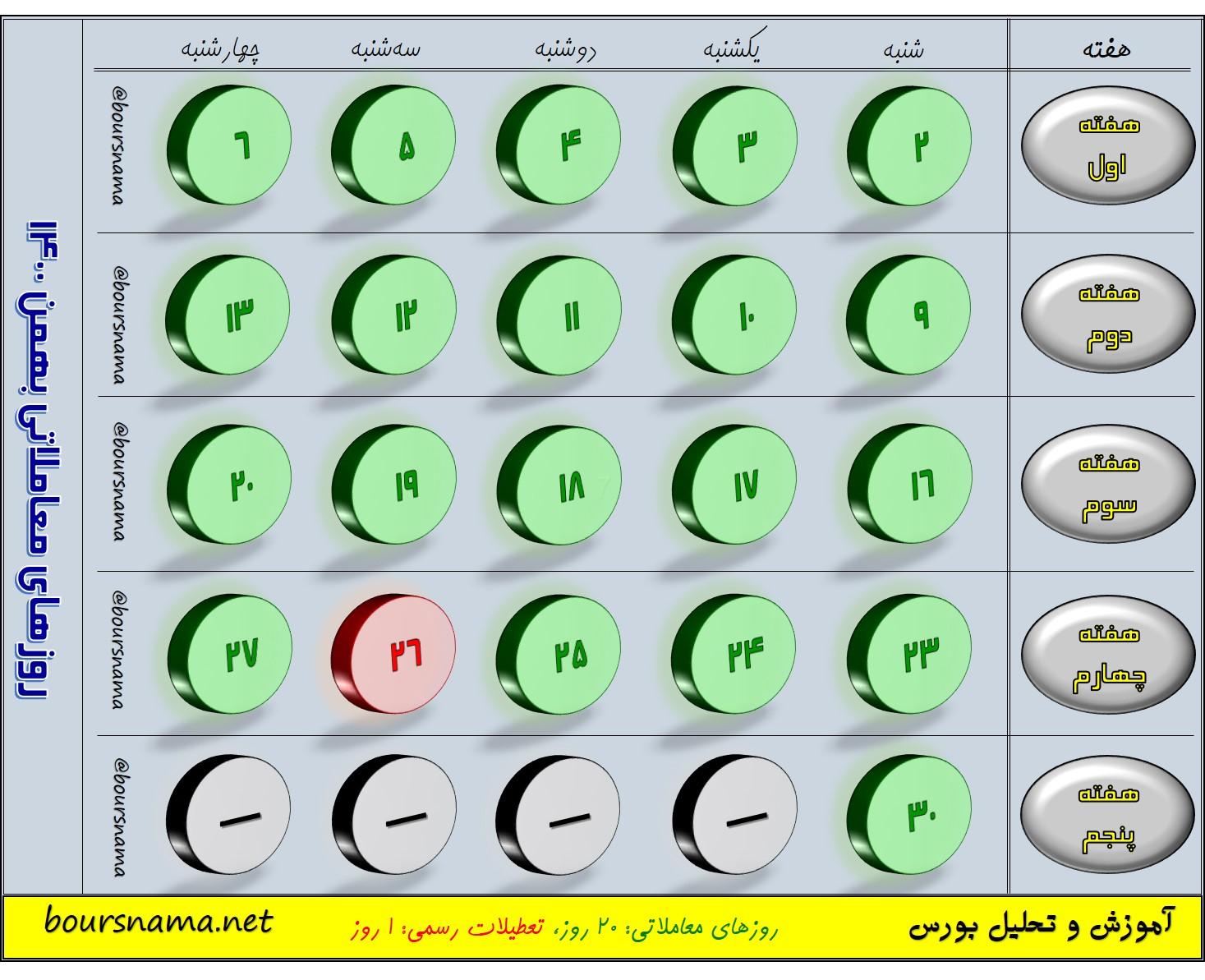 تقویم معاملاتی بورس بهمن