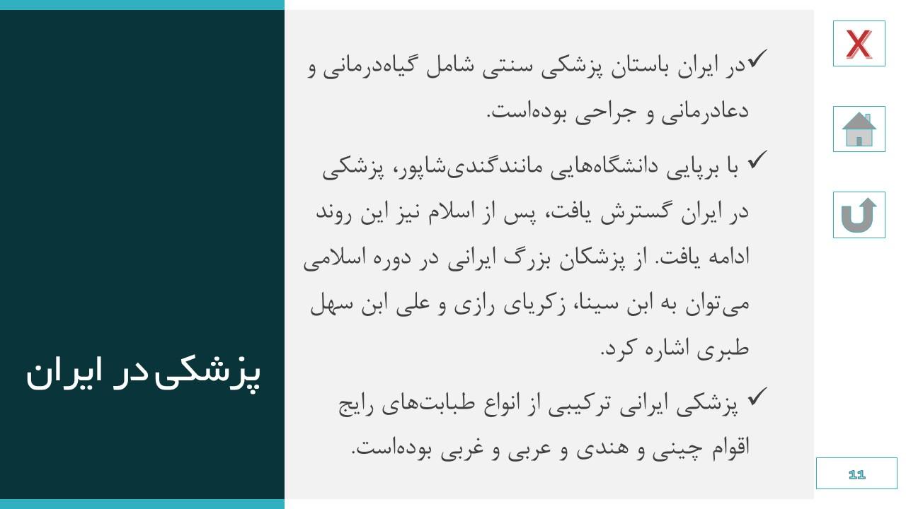 تاریخ پزشکی در ایران